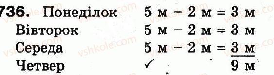 3-matematika-mv-bogdanovich-gp-lishenko-2014--mnozhennya-i-dilennya-v-mezhah-1000-736.jpg