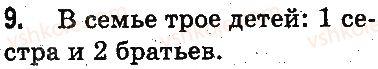 3-matematika-mv-bogdanovich-gp-lishenko-2014-na-rosijskij-movi--dopolnitelnye-uprazhneniya-9-rnd3500.jpg
