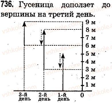 3-matematika-mv-bogdanovich-gp-lishenko-2014-na-rosijskij-movi--umnozhenie-i-delenie-v-predelah-1000-ustnoe-umnozhenie-i-delenie-736.jpg
