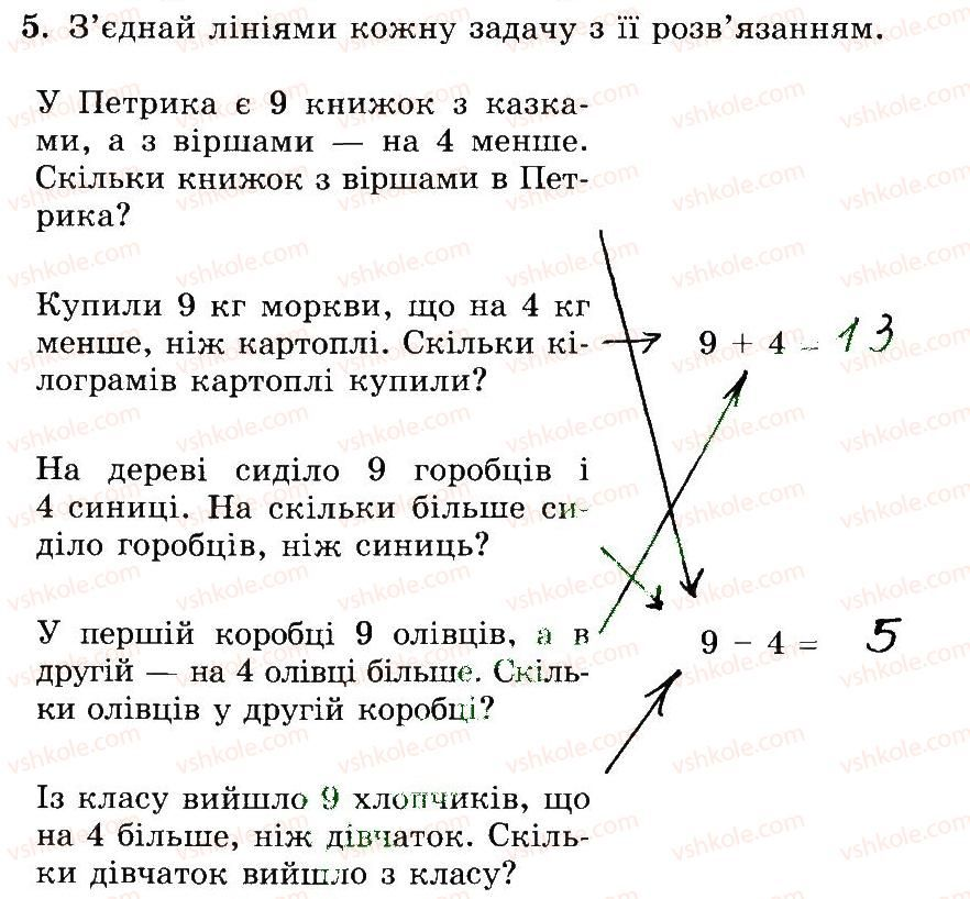 3-matematika-mv-bogdanovich-gp-lishenko-2014-robochij-zoshit--1-256-23-41-5.jpg