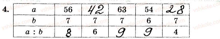 3-matematika-mv-bogdanovich-gp-lishenko-2014-robochij-zoshit--1-256-240-256-4.jpg