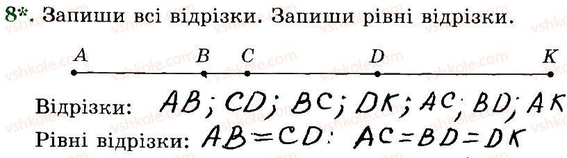 3-matematika-mv-bogdanovich-gp-lishenko-2014-robochij-zoshit--1-256-60-79-8.jpg
