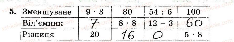 3-matematika-mv-bogdanovich-gp-lishenko-2014-robochij-zoshit--257-509-322-337-5.jpg