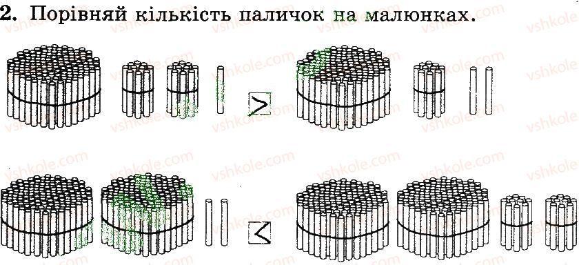 3-matematika-mv-bogdanovich-gp-lishenko-2014-robochij-zoshit--257-509-374-396-2.jpg