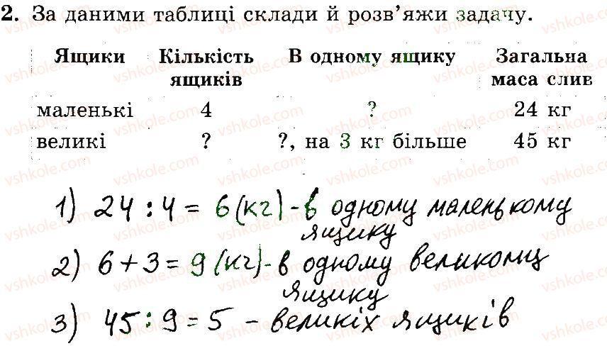 3-matematika-mv-bogdanovich-gp-lishenko-2014-robochij-zoshit--510-747-730-747-2.jpg