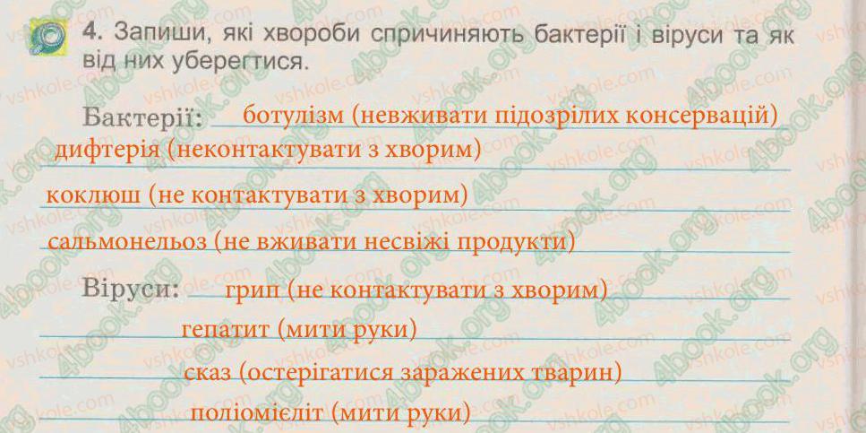 3-prirodoznavstvo-tg-gilberg-tv-sak-2015-zoshit--tema-5-roslini-tvarini-i-yih-seredovischa-zhittya-40-bakteriyi-4.jpg