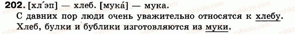3-russkij-yazyk-in-lapshina-nn-zorka-2013--uprazhneniya-201-333-202.jpg