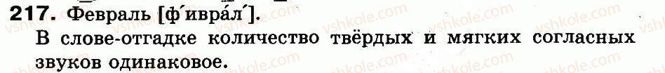 3-russkij-yazyk-in-lapshina-nn-zorka-2013--uprazhneniya-201-333-217.jpg