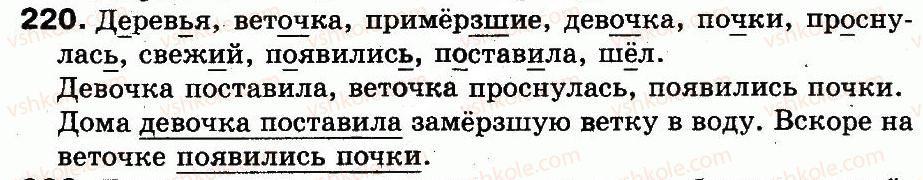 3-russkij-yazyk-in-lapshina-nn-zorka-2013--uprazhneniya-201-333-220.jpg