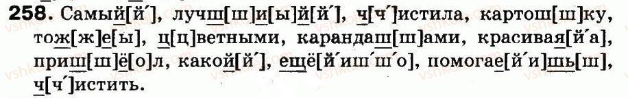 3-russkij-yazyk-in-lapshina-nn-zorka-2013--uprazhneniya-201-333-258.jpg