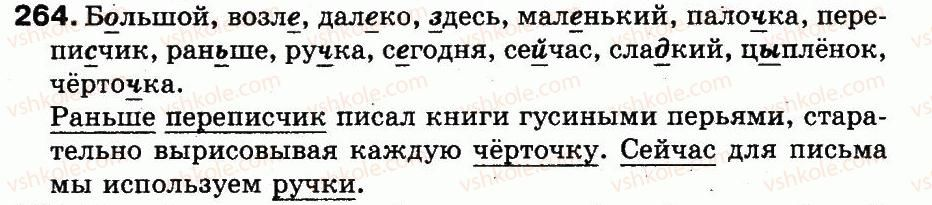 3-russkij-yazyk-in-lapshina-nn-zorka-2013--uprazhneniya-201-333-264.jpg