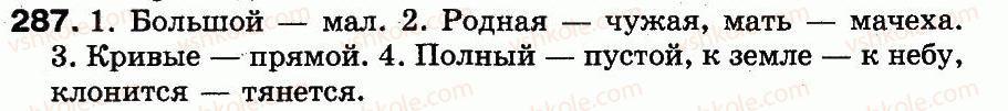 3-russkij-yazyk-in-lapshina-nn-zorka-2013--uprazhneniya-201-333-287.jpg