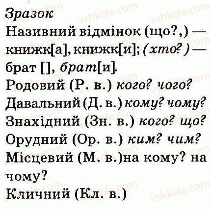 3-ukrayinska-mova-md-zaharijchuk-ai-movchun-2013--chastini-movi-288-rnd3284.jpg
