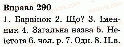 3-ukrayinska-mova-md-zaharijchuk-ai-movchun-2013--chastini-movi-290.jpg