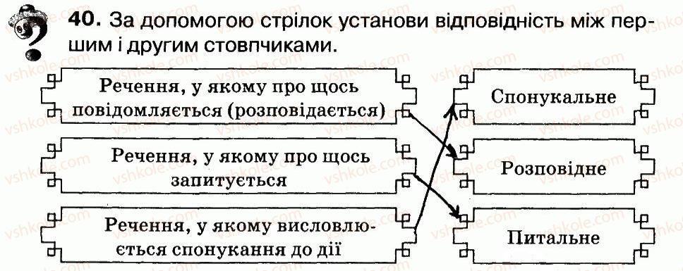 3-ukrayinska-mova-ms-vashulenko-na-vasilkivska-oi-melnichajko-2014-robochij-zoshit-1--rechennya-40.jpg