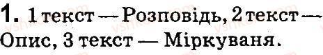 4-informatika-gv-lomakovska-go-protsenko-jya-rivkind-2015--rozdil-2-10-stvorennya-novogo-tekstovogo-dokumenta-Для_кмітливих.jpg