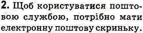 4-informatika-gv-lomakovska-go-protsenko-jya-rivkind-2015--rozdil-4-18-elektronne-spilkuvannya-2.jpg