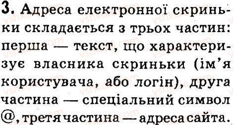 4-informatika-gv-lomakovska-go-protsenko-jya-rivkind-2015--rozdil-4-18-elektronne-spilkuvannya-3.jpg