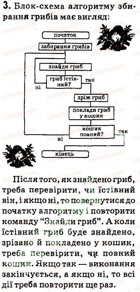 4-informatika-gv-lomakovska-go-protsenko-jya-rivkind-2015--rozdil-5-25-algoritmi-z-tsiklami-3.jpg