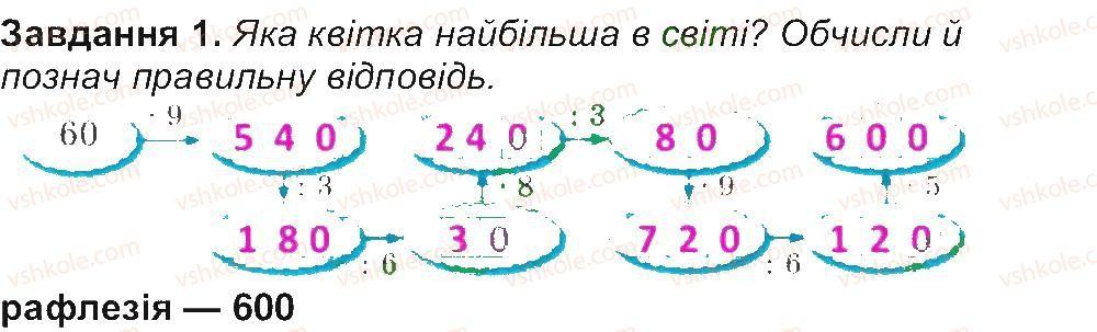 4-matematika-aa-nazarenko-2015-robochij-zoshit-do-pidruchnika-mv-bogdanovicha--storinki-16-30-storinka-21-1.jpg