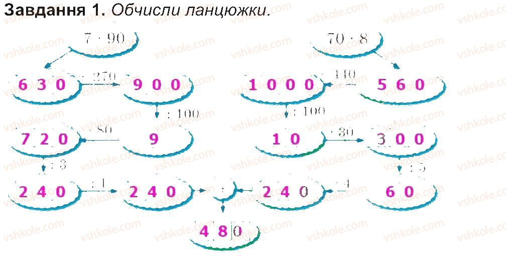 4-matematika-aa-nazarenko-2015-robochij-zoshit-do-pidruchnika-mv-bogdanovicha--storinki-31-45-storinka-41-1.jpg