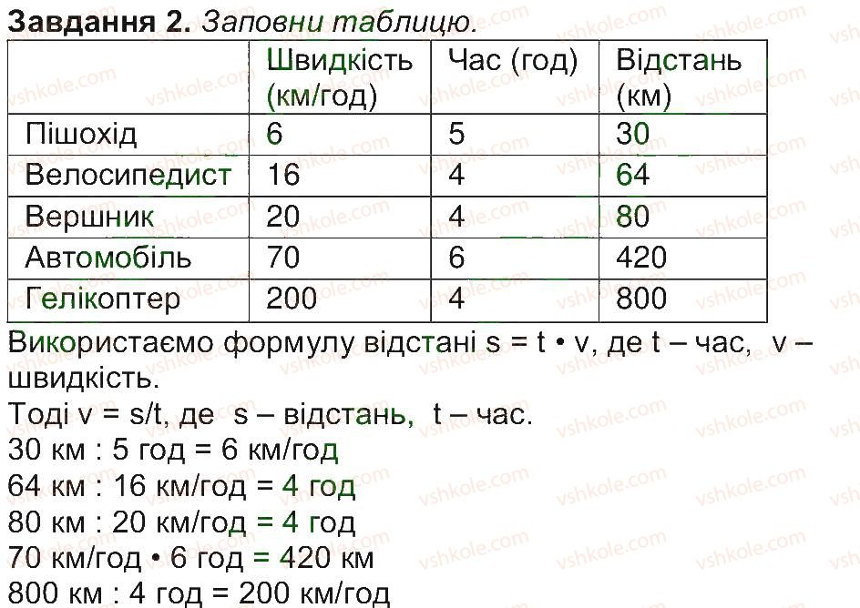 4-matematika-aa-nazarenko-2015-robochij-zoshit-do-pidruchnika-mv-bogdanovicha--storinki-31-45-storinka-41-2.jpg