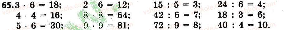 4-matematika-lv-olyanitska-2015--rozdil-1-uzagalnennya-i-sistematizatsiya-navchalnogo-materialu-za-3-klas-65.jpg