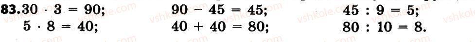 4-matematika-lv-olyanitska-2015--rozdil-1-uzagalnennya-i-sistematizatsiya-navchalnogo-materialu-za-3-klas-83.jpg