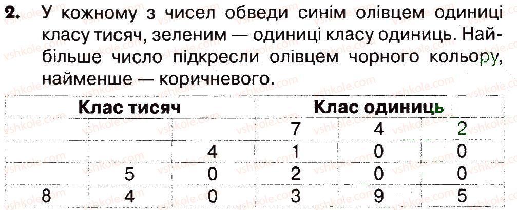 4-matematika-lv-olyanitska-2015-robochij-zoshit--zavdannya-zi-storinok-61-77-storinki-64-66-2.jpg