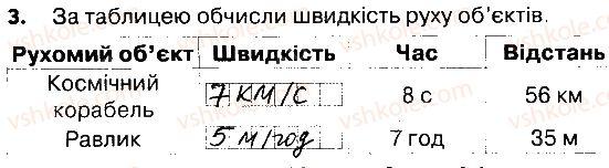 4-matematika-lv-olyanitska-2015-robochij-zoshit--zavdannya-zi-storinok-61-82-storinki-80-82-3.jpg
