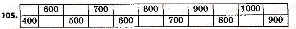4-matematika-no-budna-mv-bedenko-2015--povtorennya-i-uzagalnennya-materialu-za-3-klas-105.jpg
