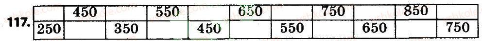 4-matematika-no-budna-mv-bedenko-2015--povtorennya-i-uzagalnennya-materialu-za-3-klas-117.jpg