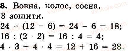 4-matematika-no-budna-mv-bedenko-2015--povtorennya-i-uzagalnennya-materialu-za-3-klas-8.jpg