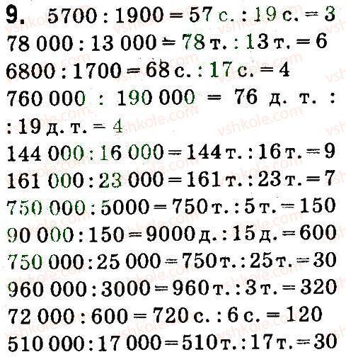 4-matematika-so-skvortsova-ov-onopriyenko-2015-chastina-1--zavdannya-zi-storinok-48-99-arifmetichni-diyi-z-kruglimi-chislami-9.jpg