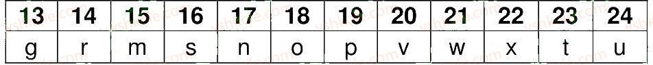 4-nimetska-mova-mm-sidorenko-oa-palij-2014-2-rik-navchannya--modul-1-die-schule-teste-1-rnd4616.jpg