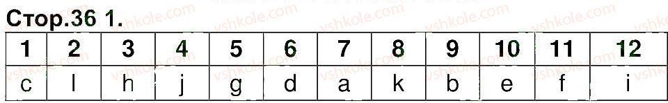 4-nimetska-mova-mm-sidorenko-oa-palij-2014-2-rik-navchannya--modul-1-die-schule-teste-1.jpg