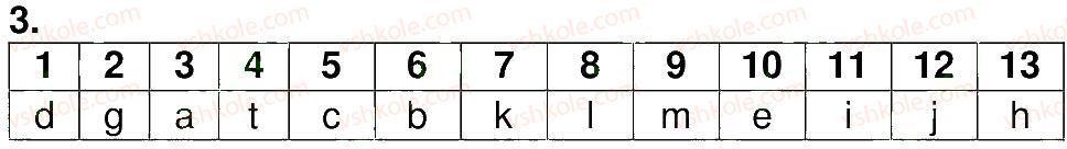 4-nimetska-mova-mm-sidorenko-oa-palij-2014-2-rik-navchannya--modul-1-die-schule-teste-3.jpg