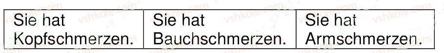 4-nimetska-mova-mm-sidorenko-oa-palij-2014-2-rik-navchannya--modul-5-der-mensch-stunde-6-mein-bauch-tut-mir-weh-4-rnd4115.jpg
