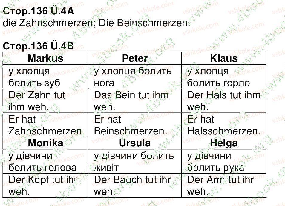 4-nimetska-mova-mm-sidorenko-oa-palij-2014-2-rik-navchannya--modul-5-der-mensch-stunde-6-mein-bauch-tut-mir-weh-4.jpg