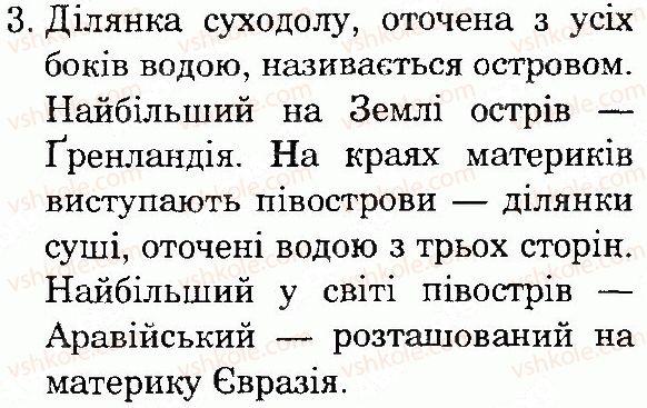 4-prirodoznavstvo-tv-gladyuk-mm-gladyuk-2015--plan-i-karta-storinka-53-3.jpg