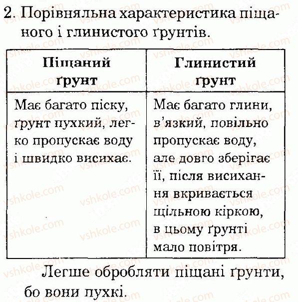4-prirodoznavstvo-tv-gladyuk-mm-gladyuk-2015--priroda-ukrayini-storinka-143-2.jpg