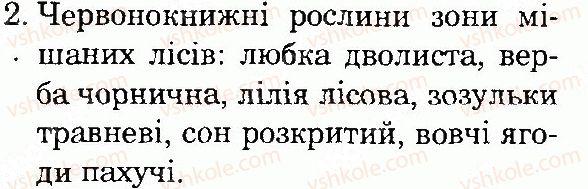 4-prirodoznavstvo-tv-gladyuk-mm-gladyuk-2015--priroda-ukrayini-storinka-152-2.jpg
