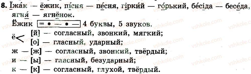 4-russkij-yazyk-an-rudyakov-il-chelysheva-2015--povtorenie-izuchennogo-v-tretem-v-klasse-8.jpg