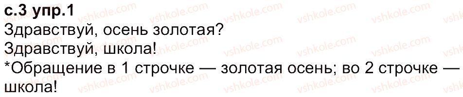 4-russkij-yazyk-in-lapshina-nn-zorka-2015--uprazhneniya-1-100-1.jpg