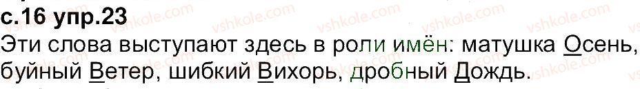 4-russkij-yazyk-in-lapshina-nn-zorka-2015--uprazhneniya-1-100-23.jpg