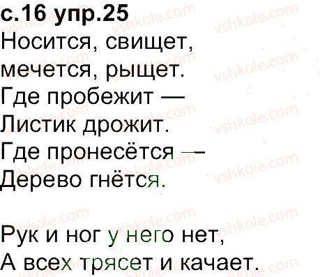 4-russkij-yazyk-in-lapshina-nn-zorka-2015--uprazhneniya-1-100-25.jpg