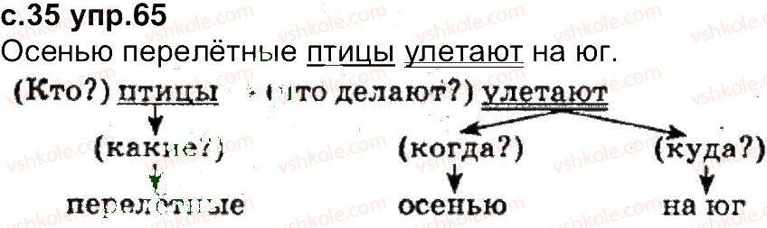 4-russkij-yazyk-in-lapshina-nn-zorka-2015--uprazhneniya-1-100-65.jpg