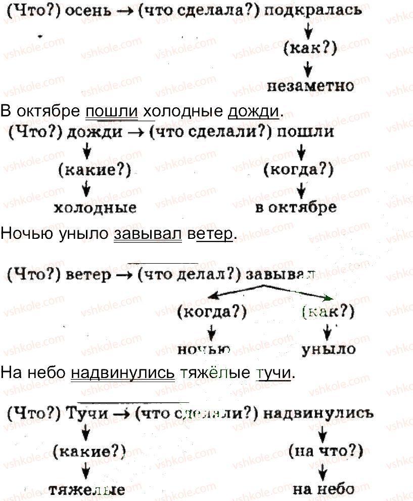 4-russkij-yazyk-in-lapshina-nn-zorka-2015--uprazhneniya-1-100-66-rnd7831.jpg