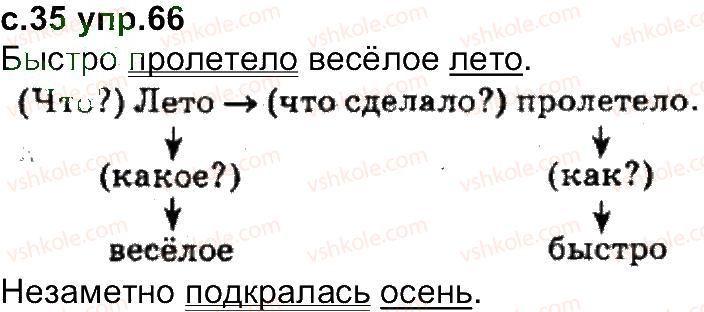 4-russkij-yazyk-in-lapshina-nn-zorka-2015--uprazhneniya-1-100-66.jpg