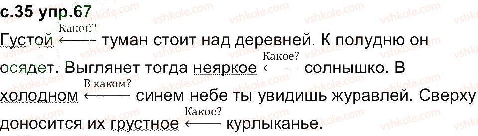 4-russkij-yazyk-in-lapshina-nn-zorka-2015--uprazhneniya-1-100-67.jpg